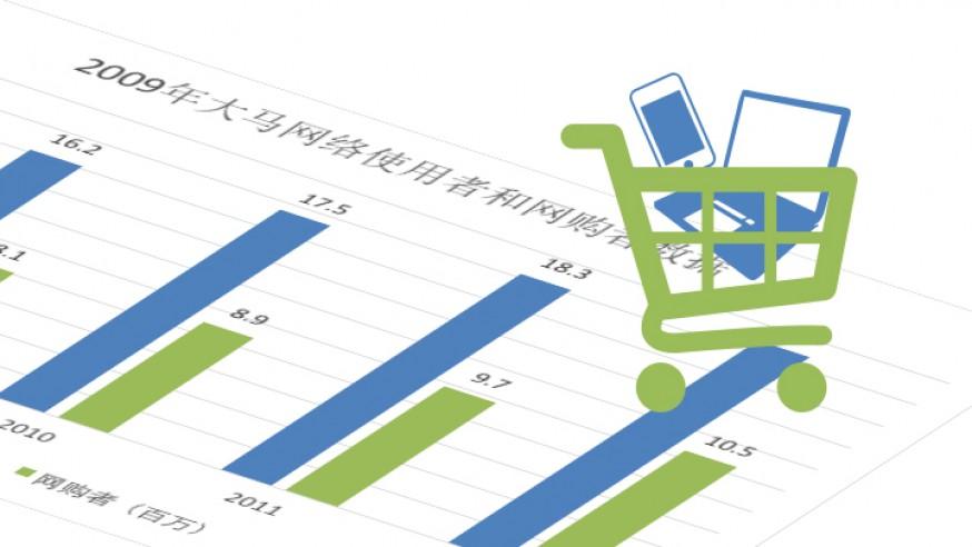 马来西亚长者的网络浏览率与网购力